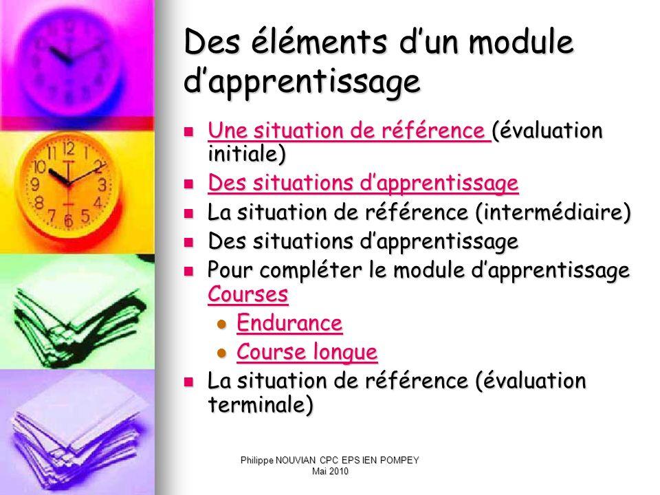 Des éléments d'un module d'apprentissage