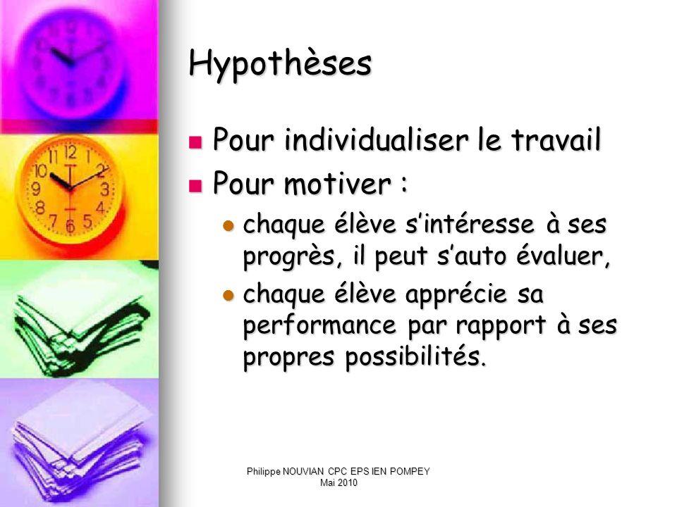 Philippe NOUVIAN CPC EPS IEN POMPEY Mai 2010