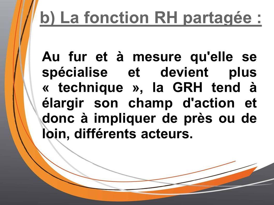 b) La fonction RH partagée :