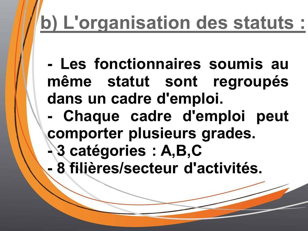 b) L organisation des statuts :