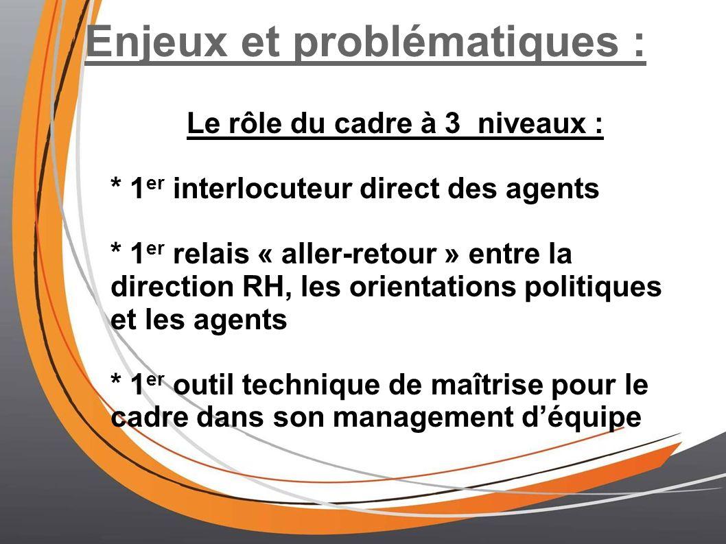 Le rôle du cadre à 3 niveaux :