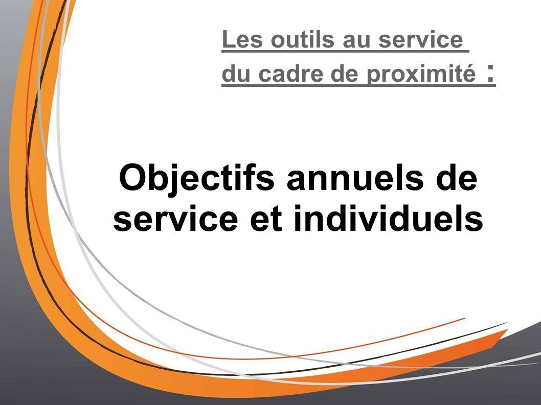 Objectifs annuels de service et individuels