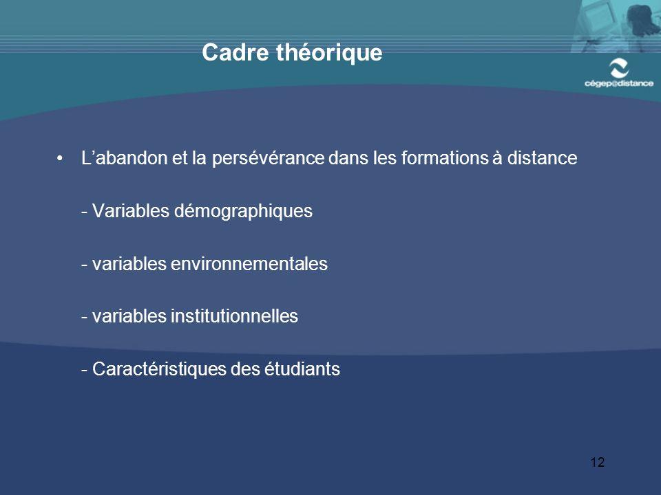 Cadre théorique L'abandon et la persévérance dans les formations à distance. - Variables démographiques.