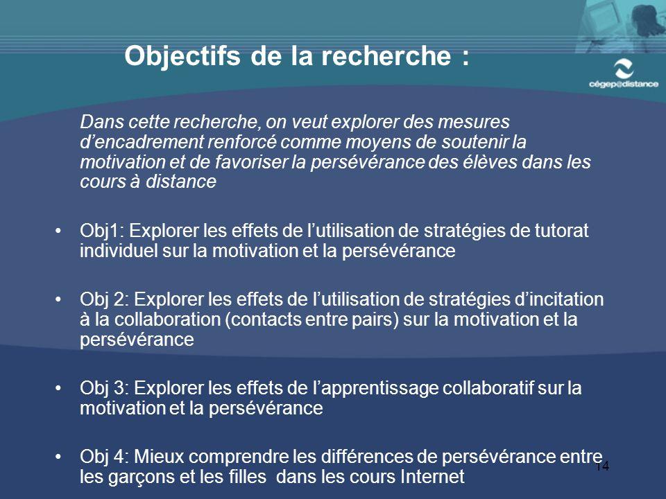 Objectifs de la recherche :