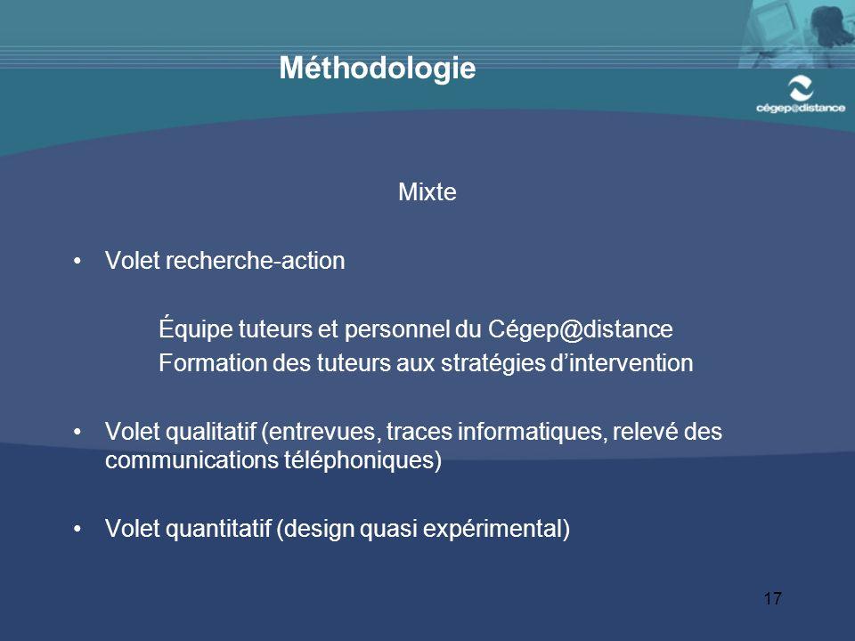 Méthodologie Mixte Volet recherche-action