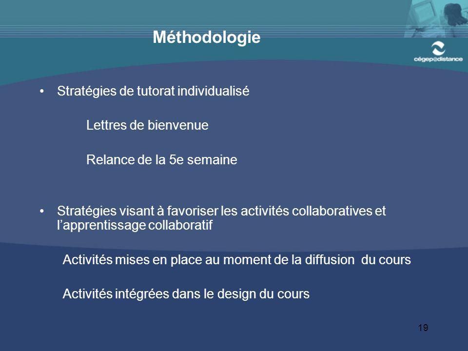 Méthodologie Stratégies de tutorat individualisé Lettres de bienvenue