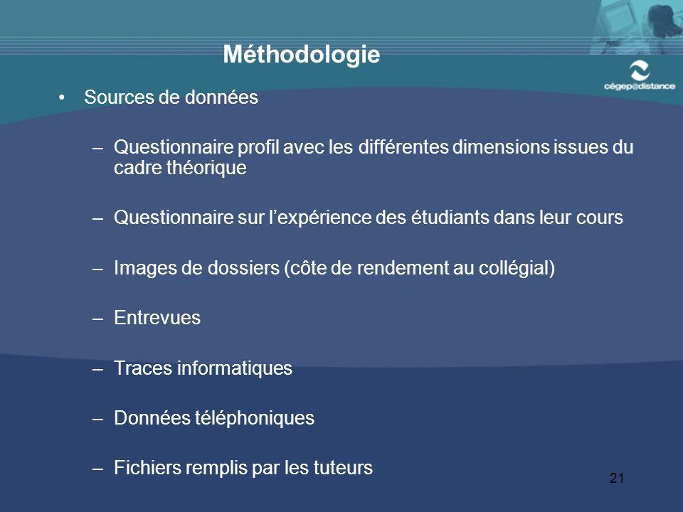 Méthodologie Sources de données