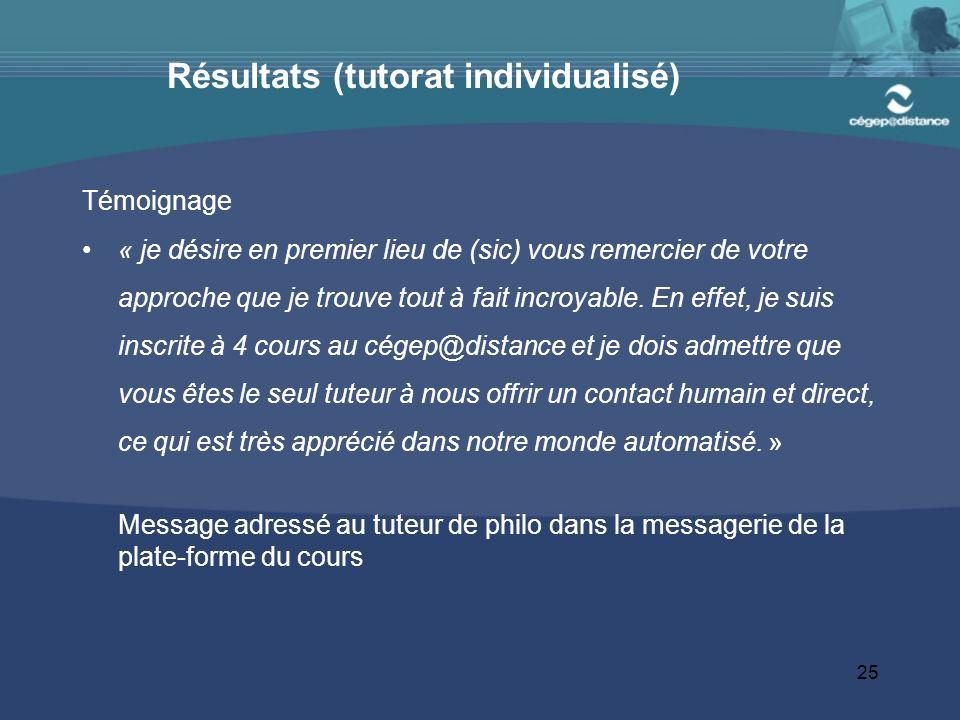 Résultats (tutorat individualisé)