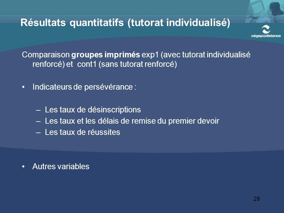 Résultats quantitatifs (tutorat individualisé)