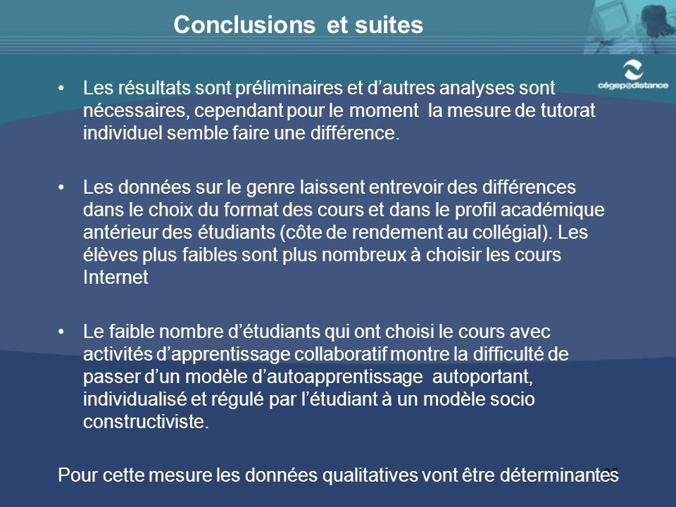 Conclusions et suites