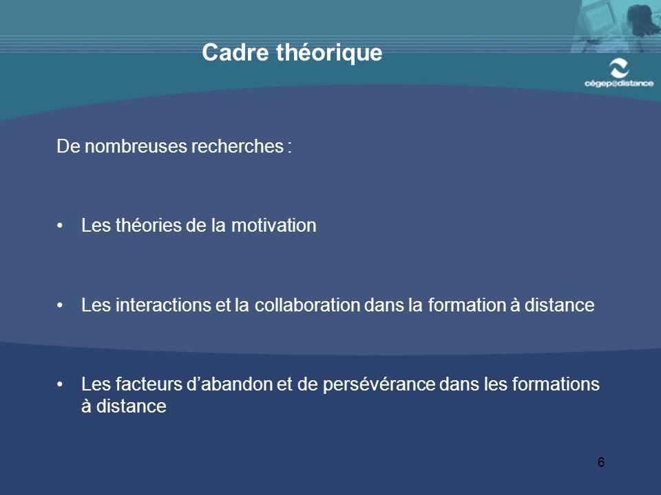 Cadre théorique De nombreuses recherches :