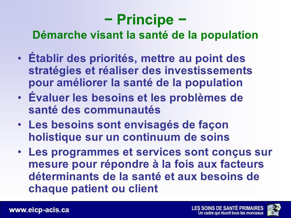 − Principe − Démarche visant la santé de la population