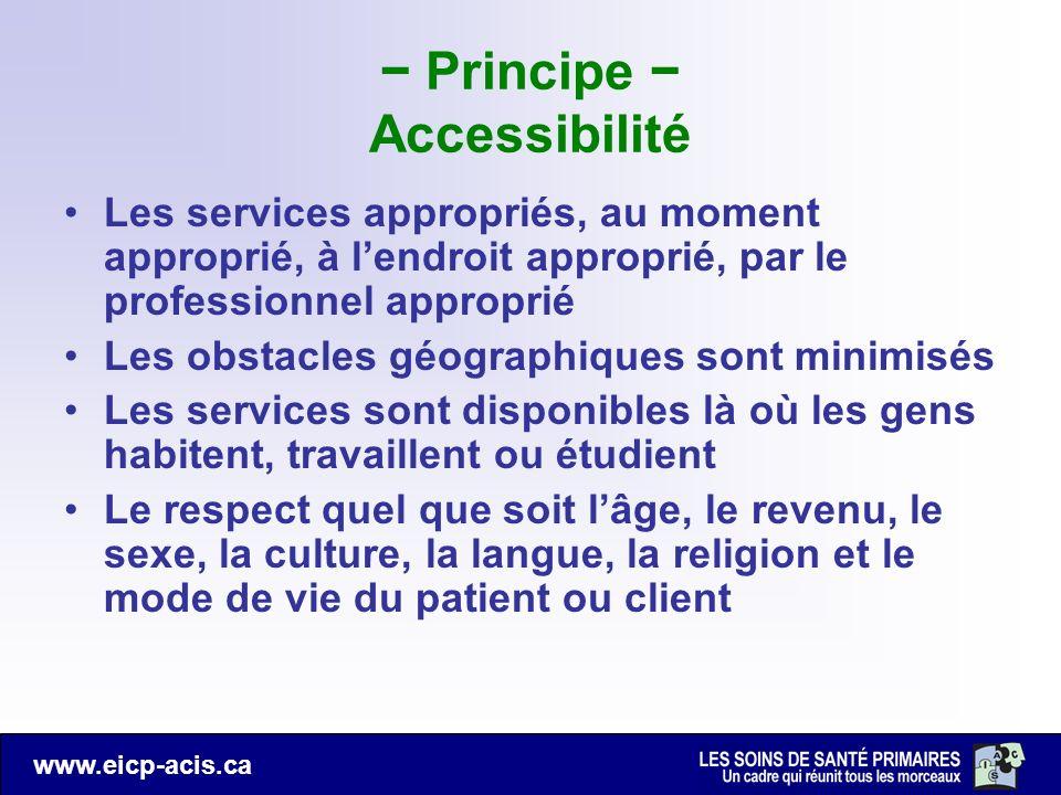 − Principe − Accessibilité