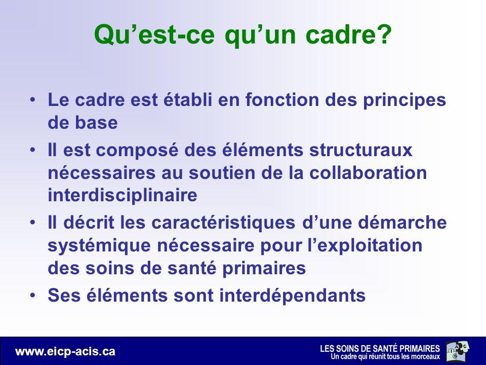 Qu'est-ce qu'un cadre Le cadre est établi en fonction des principes de base.