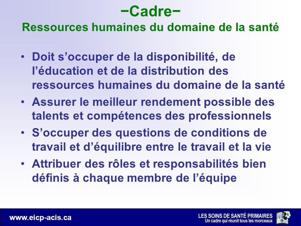−Cadre− Ressources humaines du domaine de la santé