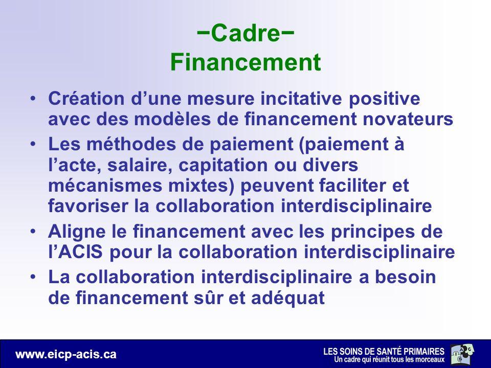 −Cadre− Financement Création d'une mesure incitative positive avec des modèles de financement novateurs.