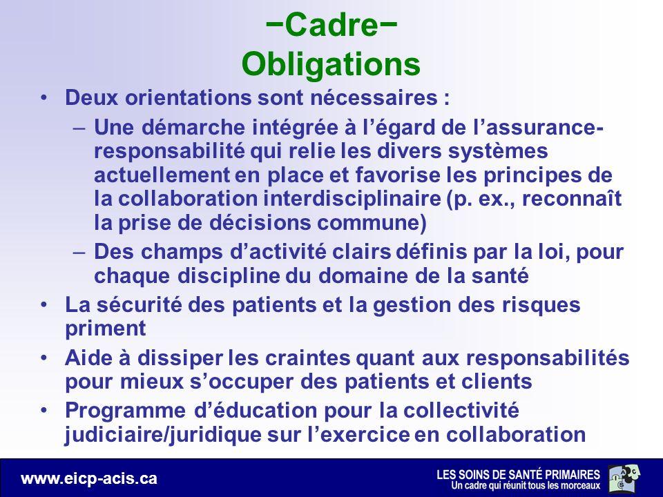 −Cadre− Obligations Deux orientations sont nécessaires :