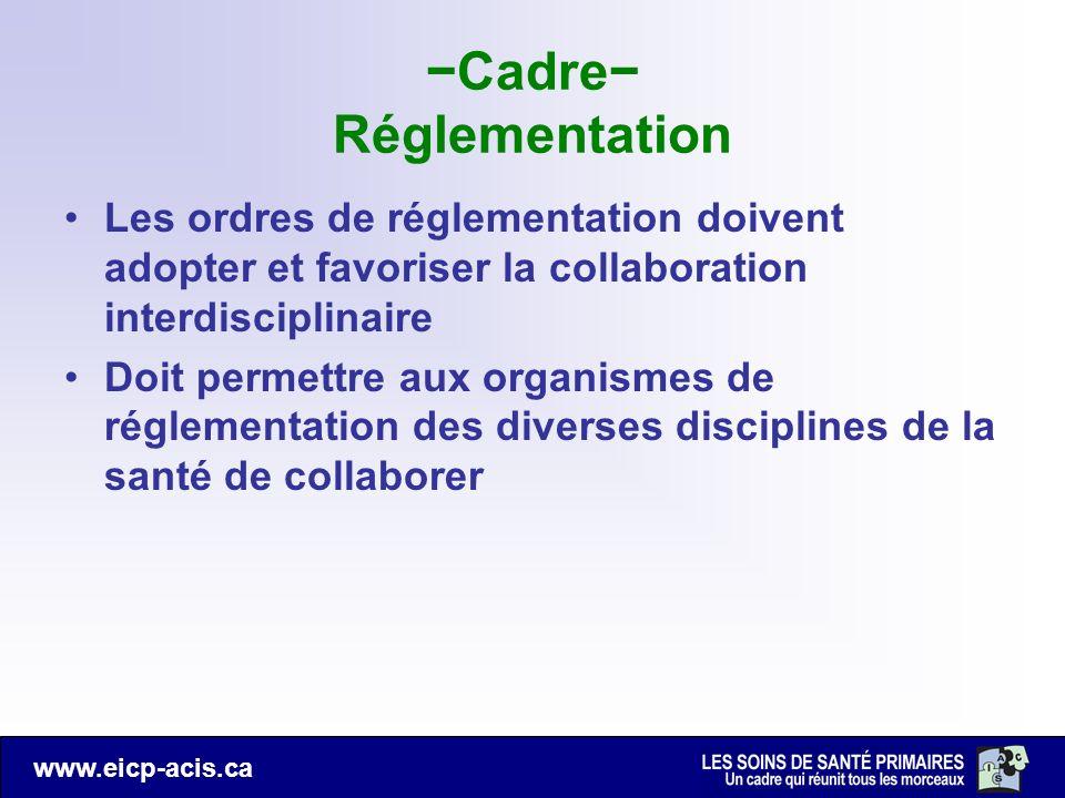 −Cadre− Réglementation
