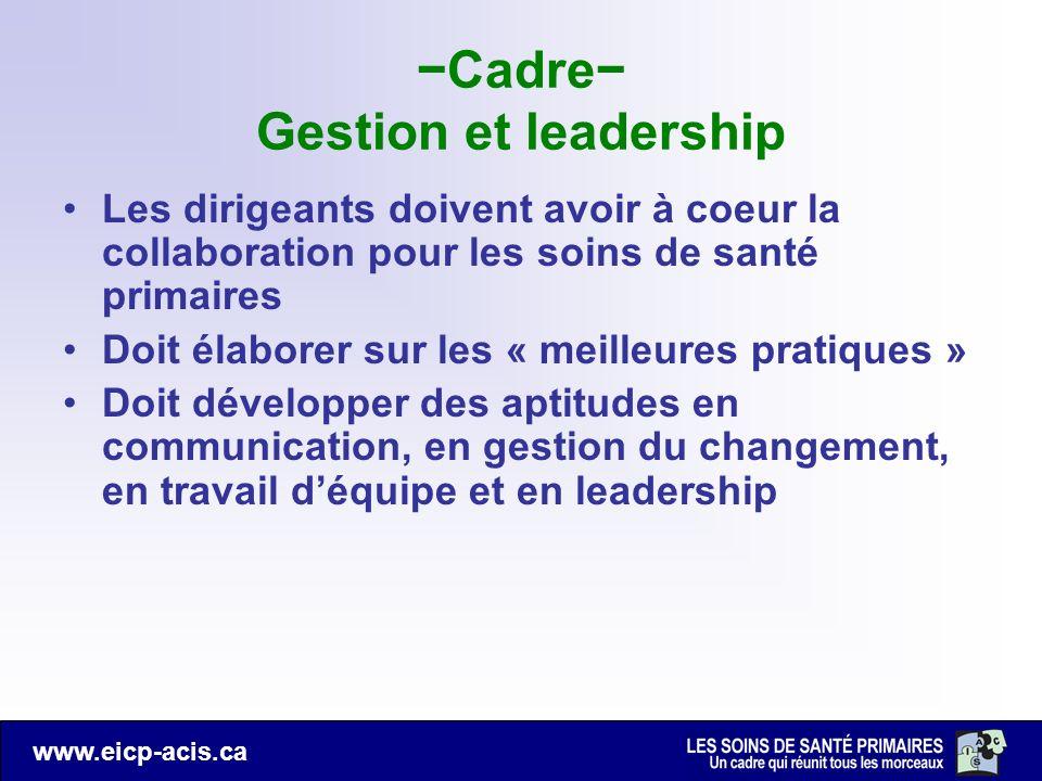 −Cadre− Gestion et leadership