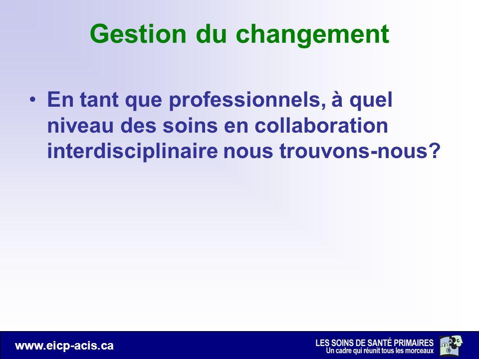 Gestion du changement En tant que professionnels, à quel niveau des soins en collaboration interdisciplinaire nous trouvons-nous