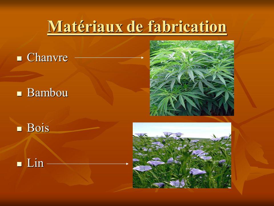 Matériaux de fabrication