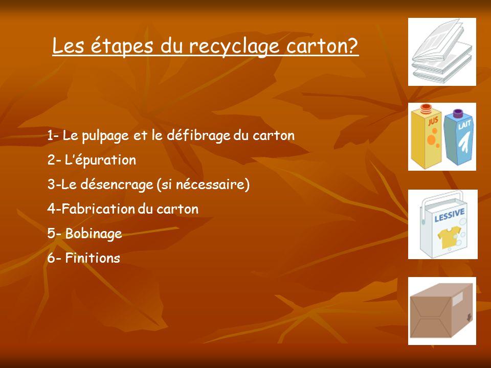 Les étapes du recyclage carton