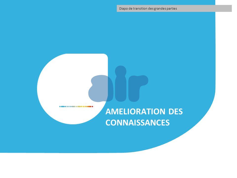 AMELIORATION DES CONNAISSANCES