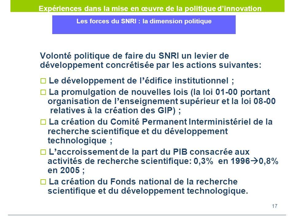 Les forces du SNRI : la dimension politique