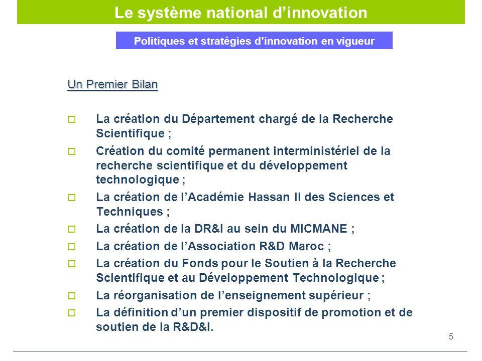 Le système national d'innovation
