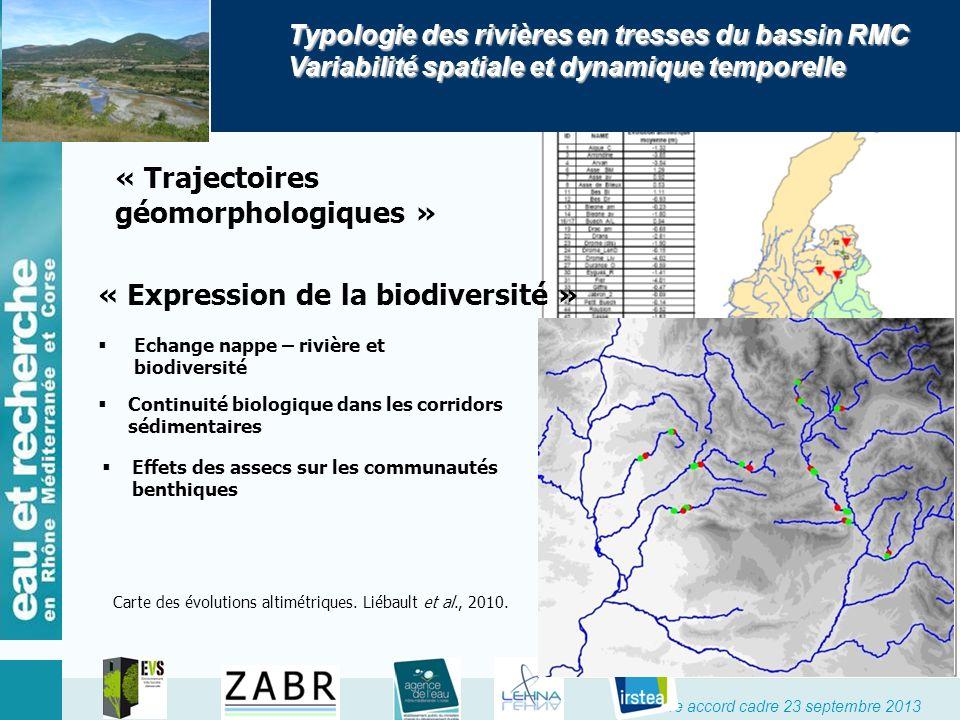 « Trajectoires géomorphologiques »