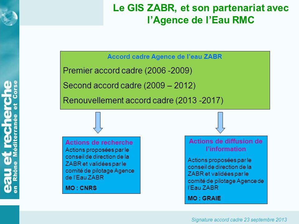 Le GIS ZABR, et son partenariat avec l'Agence de l'Eau RMC