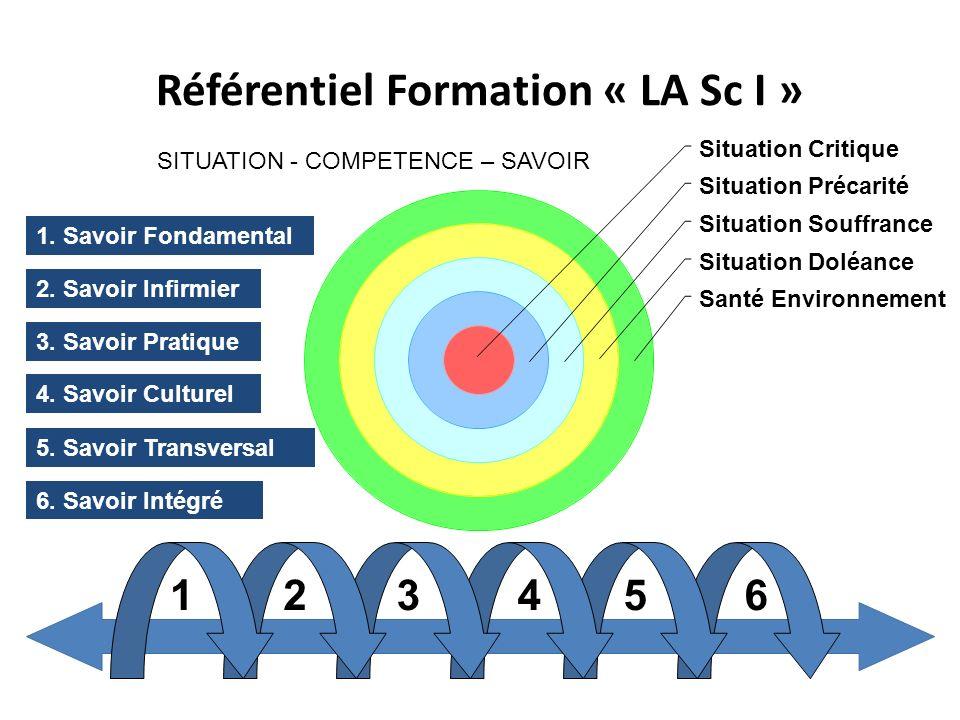 Référentiel Formation « LA Sc I »