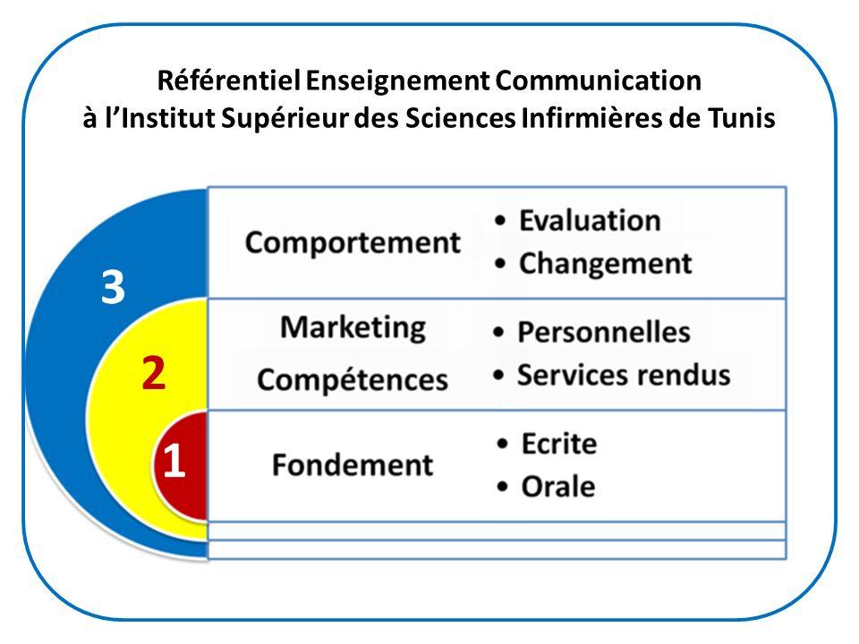 Référentiel Enseignement Communication à l'Institut Supérieur des Sciences Infirmières de Tunis