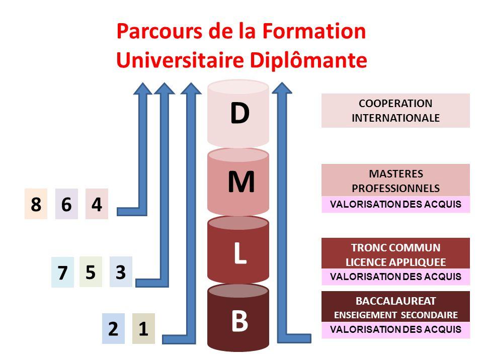 Parcours de la Formation Universitaire Diplômante