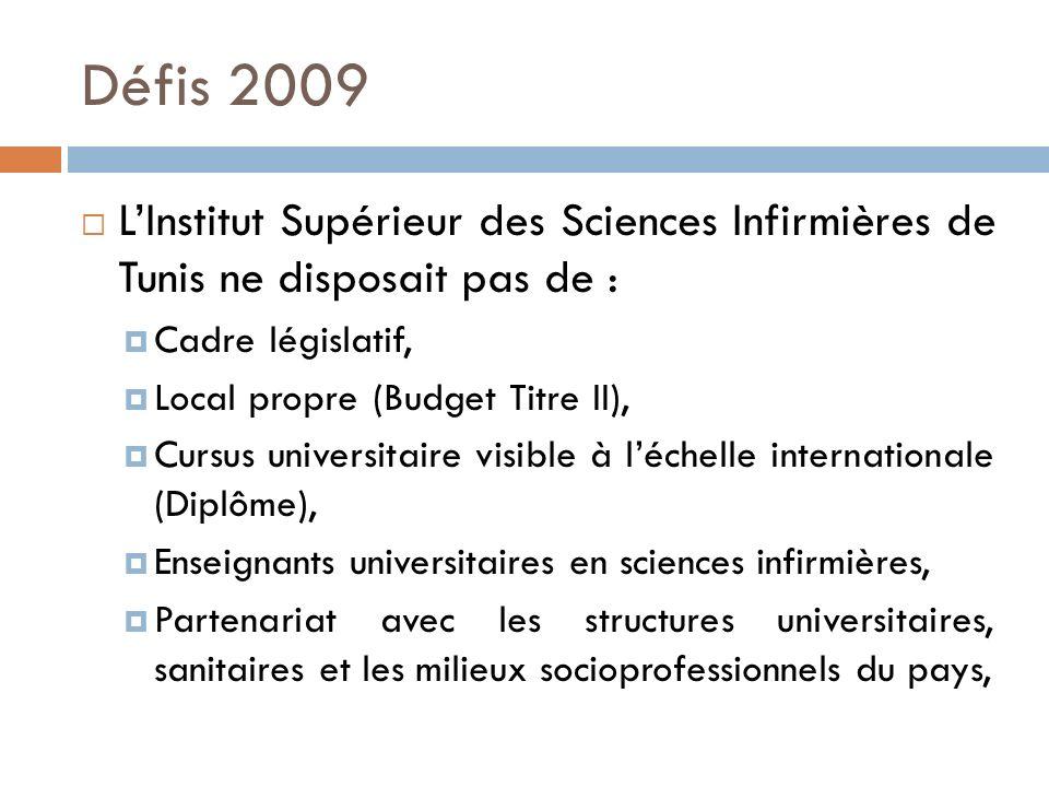 Défis 2009 L'Institut Supérieur des Sciences Infirmières de Tunis ne disposait pas de : Cadre législatif,