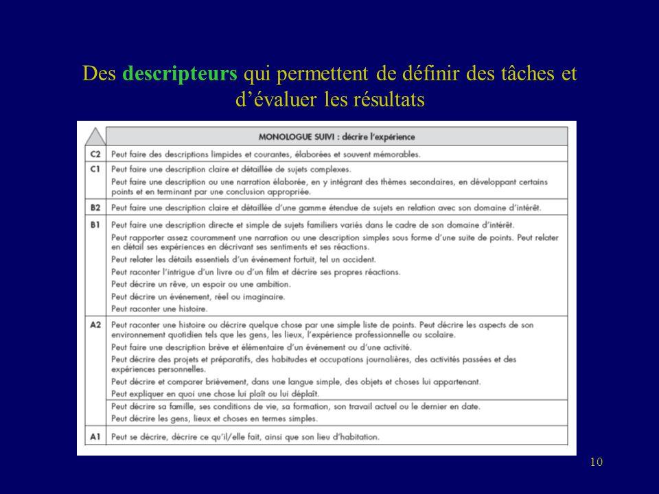 Des descripteurs qui permettent de définir des tâches et d'évaluer les résultats
