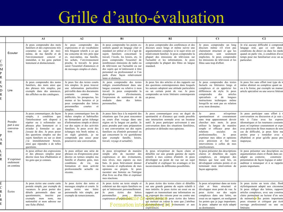Grille d'auto-évaluation