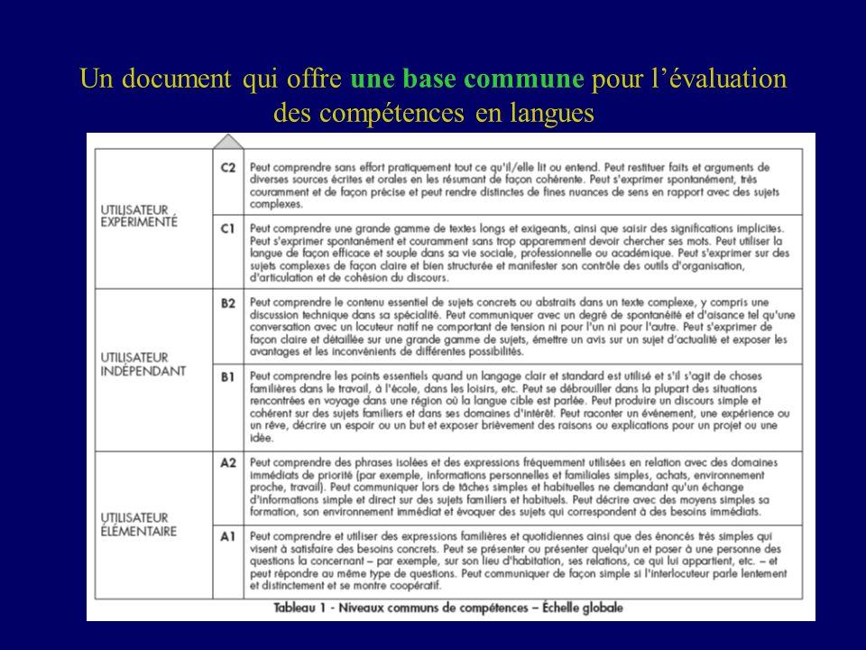 Un document qui offre une base commune pour l'évaluation des compétences en langues