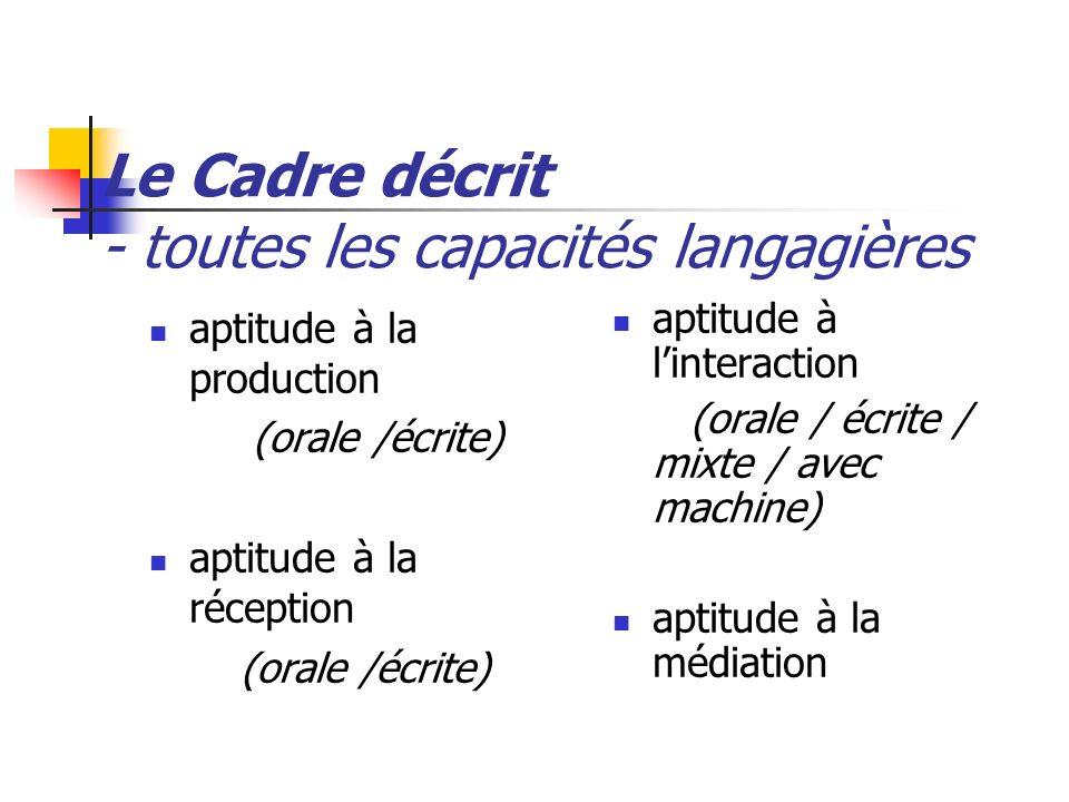 Le Cadre décrit - toutes les capacités langagières