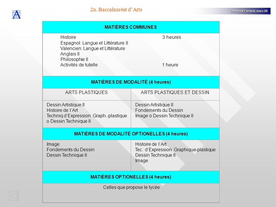 2n. Baccalauréat d'Arts MATIÈRES COMMUNES Histoire 3 heures