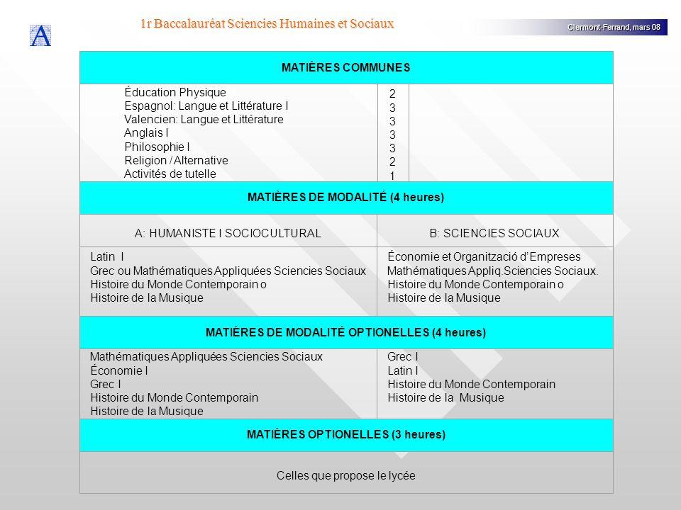 1r Baccalauréat Sciencies Humaines et Sociaux