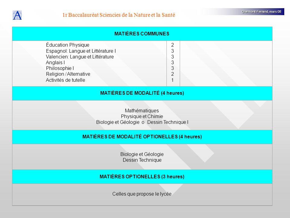 1r Baccalauréat Sciencies de la Nature et la Santé