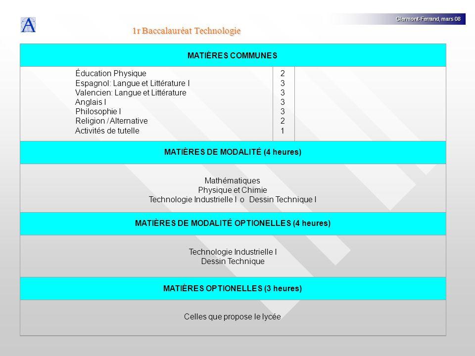 1r Baccalauréat Technologie