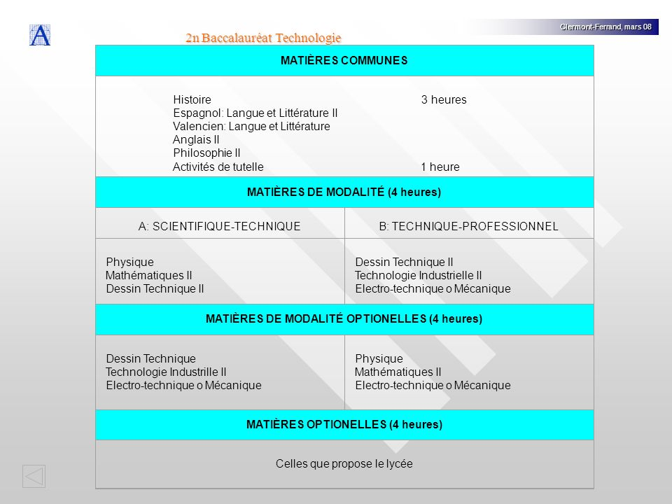 2n Baccalauréat Technologie