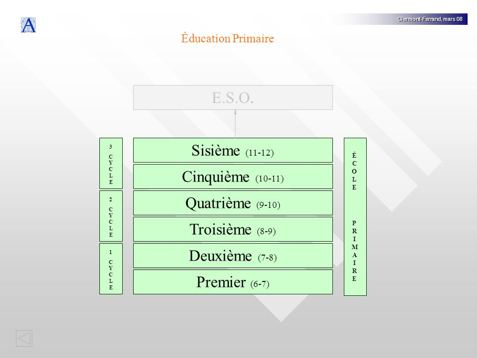 E.S.O. Sisième (11-12) Cinquième (10-11) Quatrième (9-10)