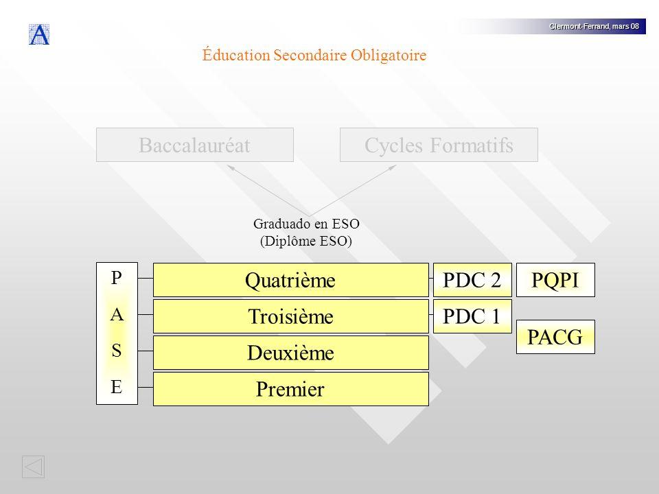 Baccalauréat Cycles Formatifs Quatrième PDC 1 PDC 2 PQPI Troisième