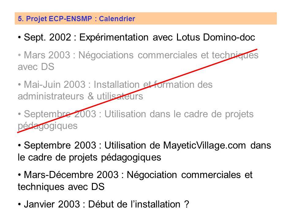 5. Projet ECP-ENSMP : Calendrier