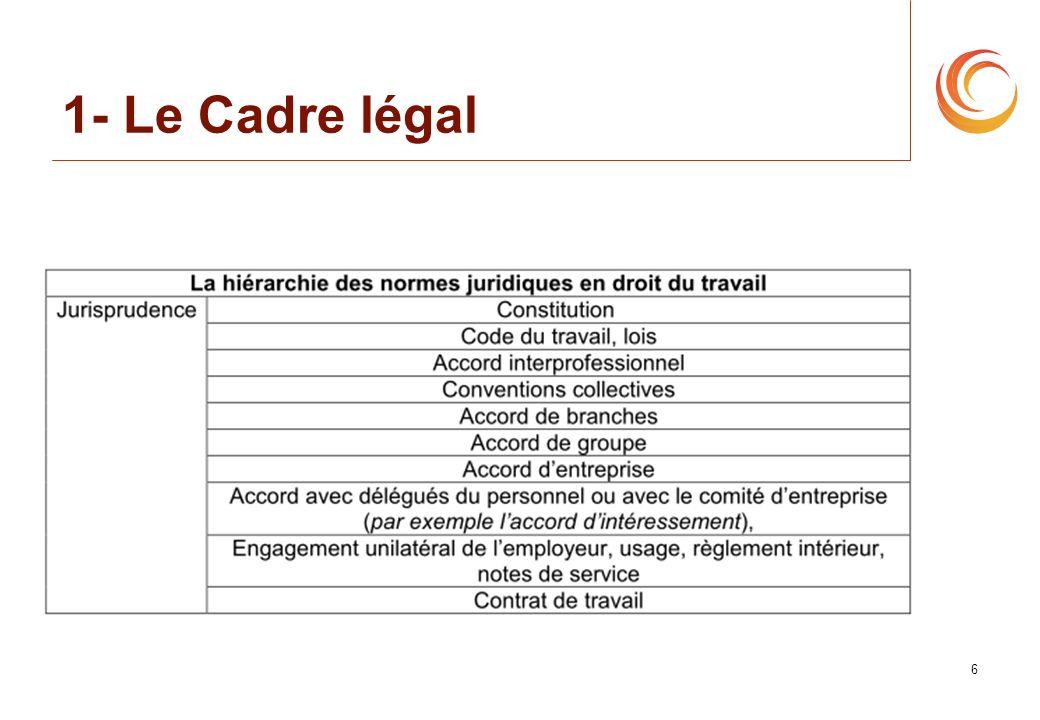 1- Le Cadre légal