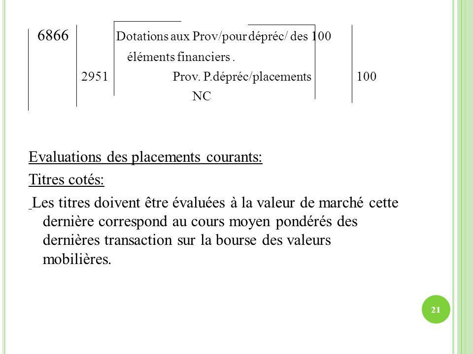 6866 Dotations aux Prov/pour dépréc/ des 100