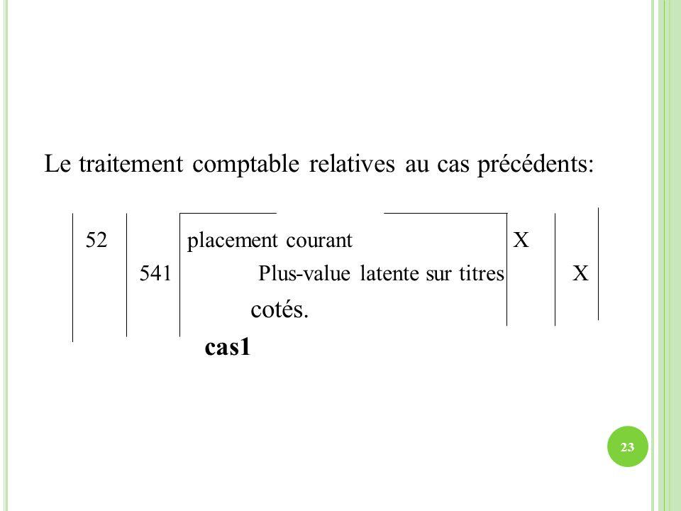 52 placement courant X cotés. cas1